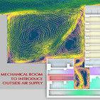 La Investigación sobre los patios en Rne1