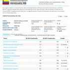 El Caos Económico en Venezuela y su documentación