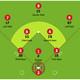 Las posiciones en el béisbol