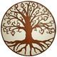 Meditando con los Grandes Maestros: Buda y Krishnamurti; ¿Una Misma Enseñanza? (22.12.17)