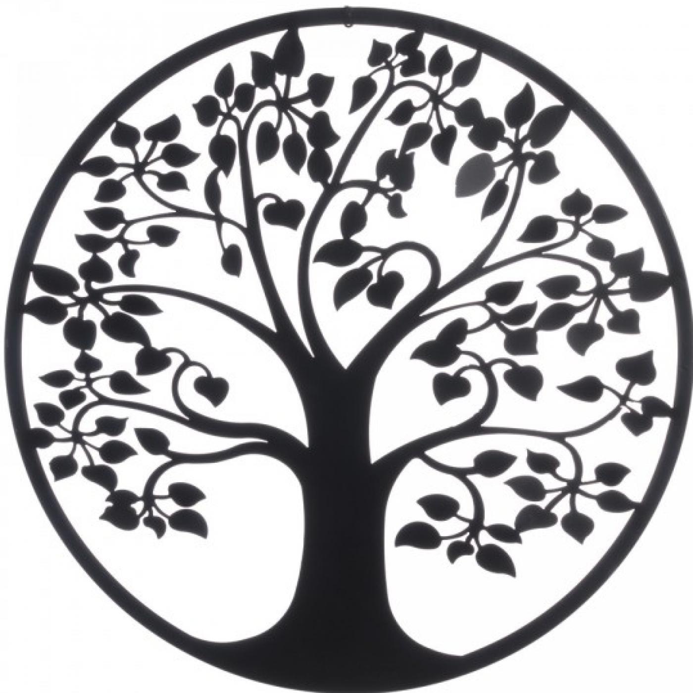 El rbol de la vida programa 1 en el rbol de la vida en for Significado de la palabra arbol