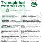 Mundofonías 2018 #19 | Transglobal World Music Chart - Marzo / March 2018